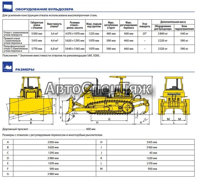 Технические параметры бульдозеров комацу