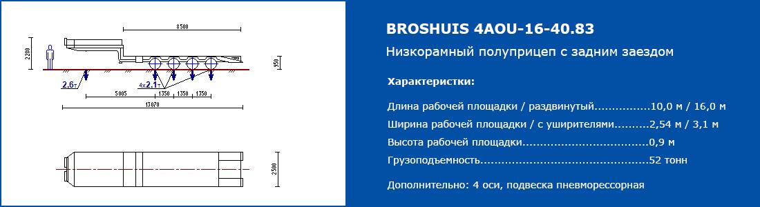 Схема и описание трала 4AOU