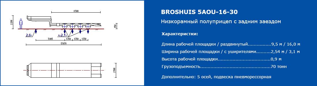 Схема и описание трала 5AOU